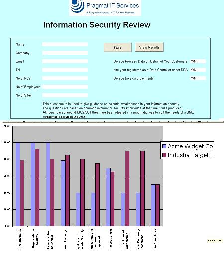 Information Security Review Questionnaire Template Download